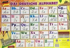 Учим немецкий алфавит