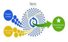 Приложение для изучения немецкого языка Nemo.