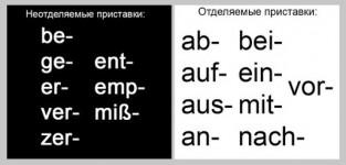 Изменение значения слова в зависимости от приставок в немецком языке