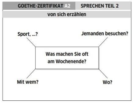 картинка немецкий сертификат а2