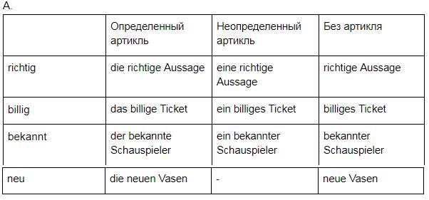 артикли в немецком языке таблица, Онлайн центр Инны Левенчук